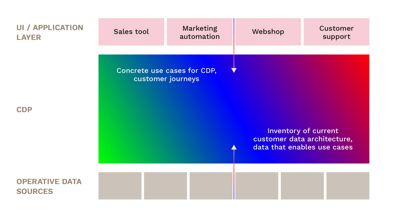 blog-Handbook-CDPs