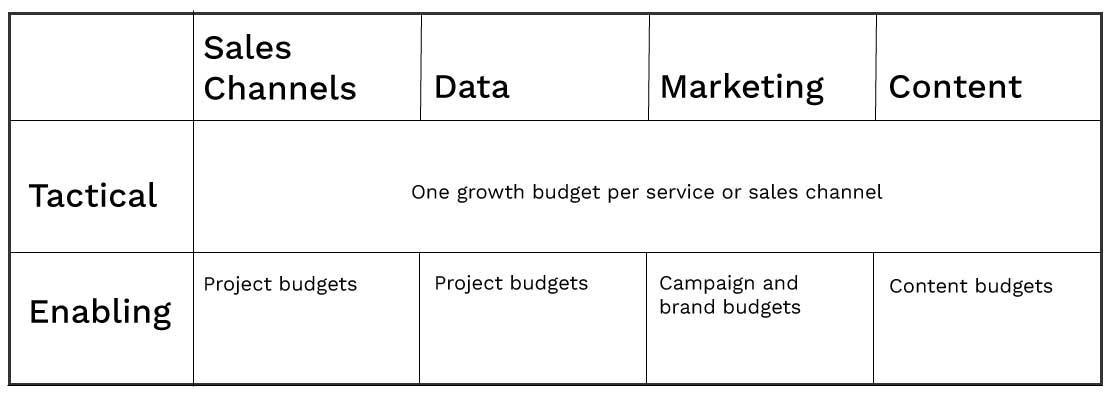budgeting-blog-table2