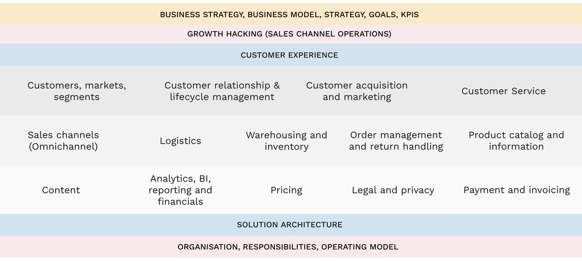 digital-sales-blueprint-noheader