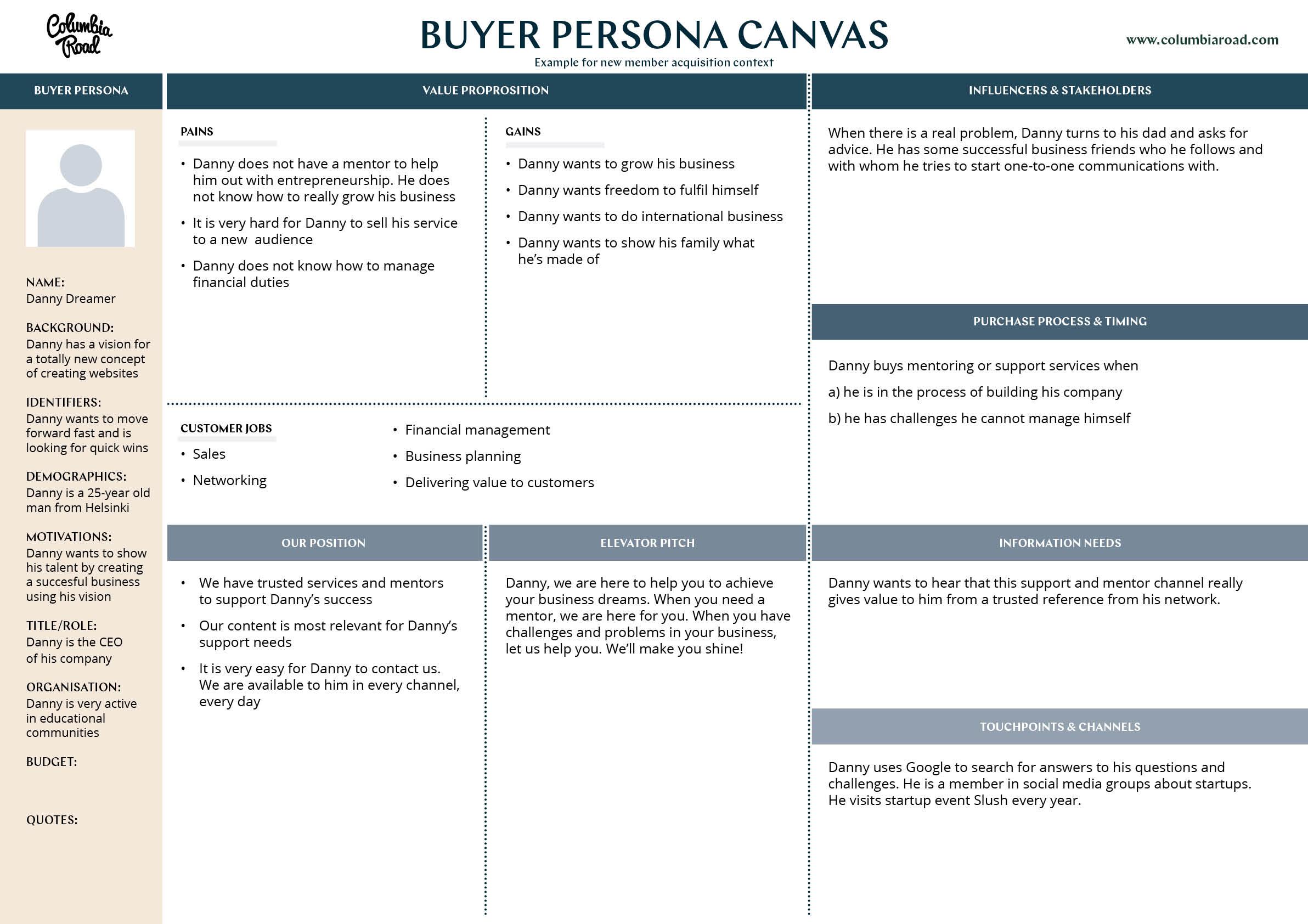 Buyer-Persona-Canvas