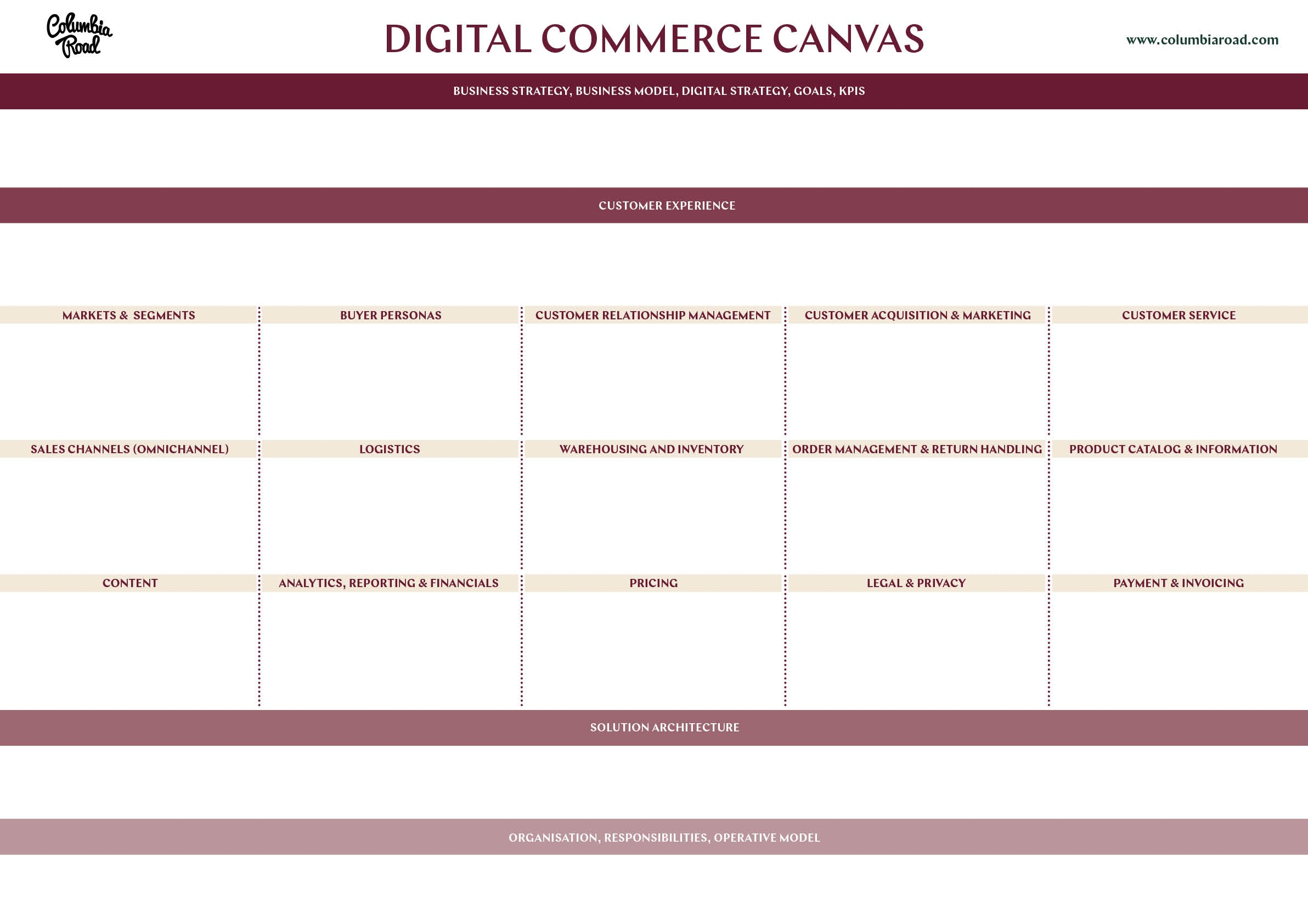 Digital-Commerce-Canvas